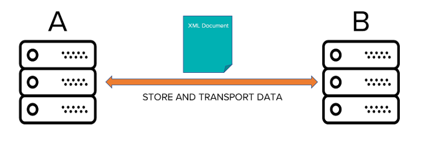 XML_1.png